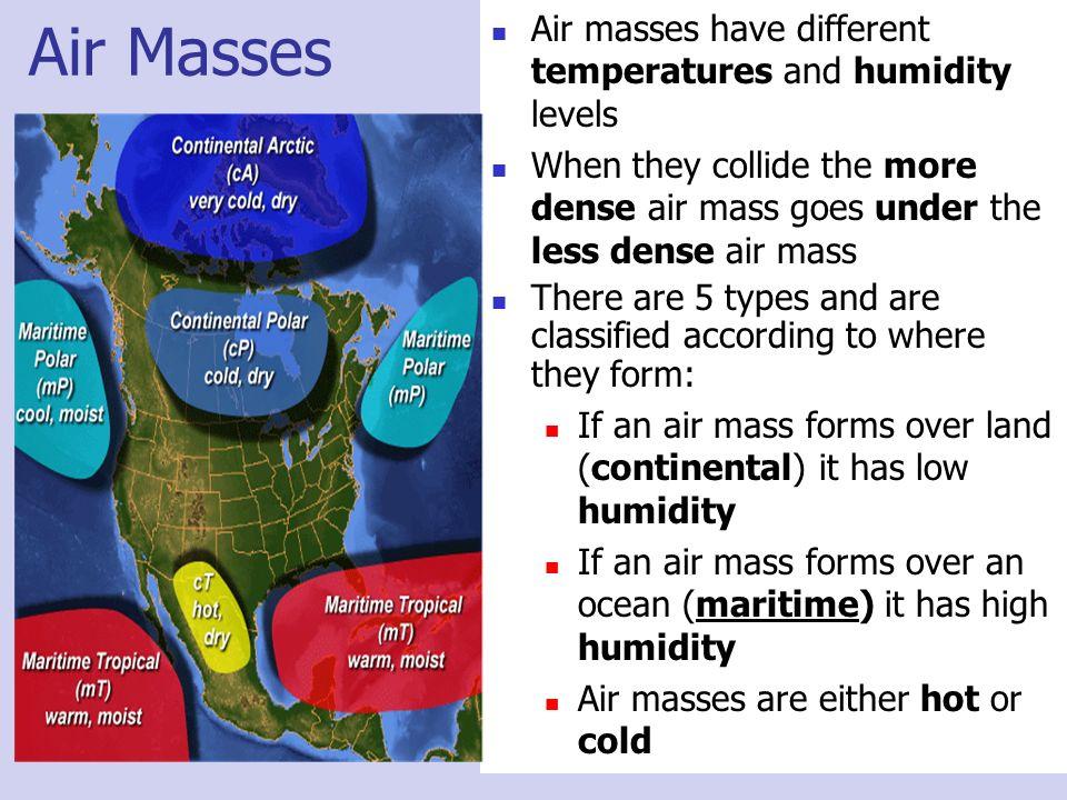 Application: Air mass sort - ppt video online download