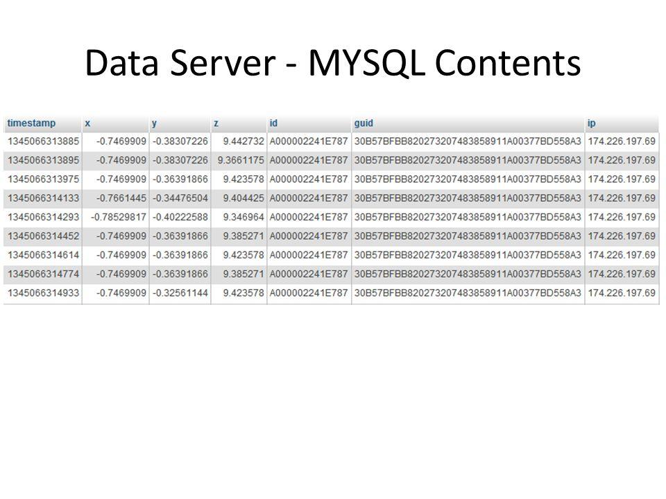 Download basis data mysql server