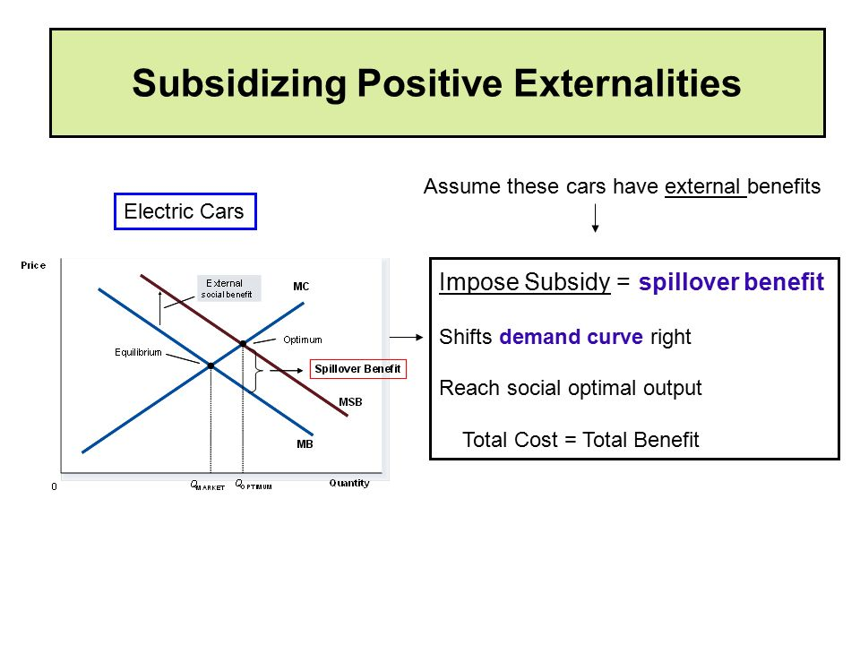 Subsidizing Positive Externalities