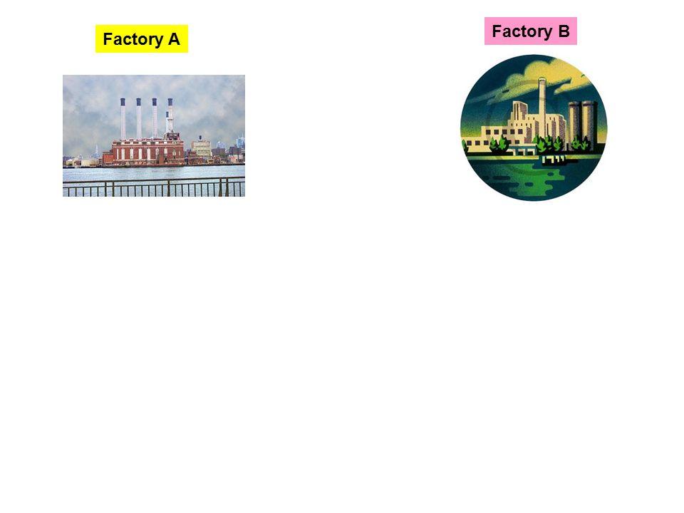 Factory B Factory A