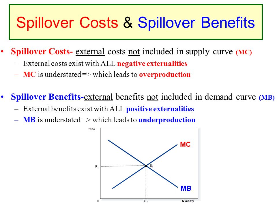 Spillover Costs & Spillover Benefits