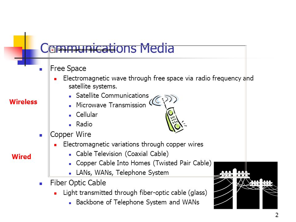 Introduction to Information Technology - ppt download