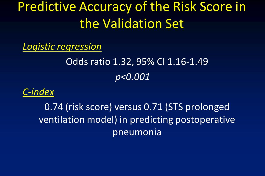 Predictive Accuracy of the Risk Score in the Validation Set