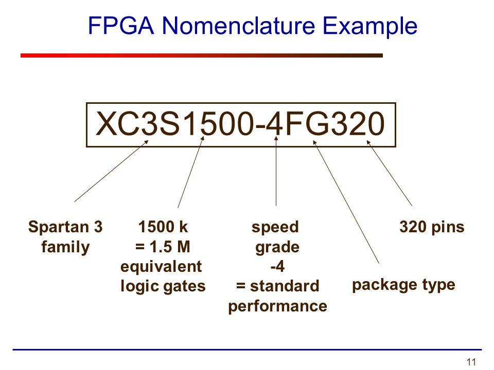 ece 545 lecture 7 fpga design flow