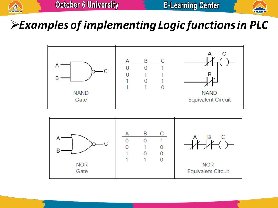 Logic Functions And Symbols Ppt Video Online Download