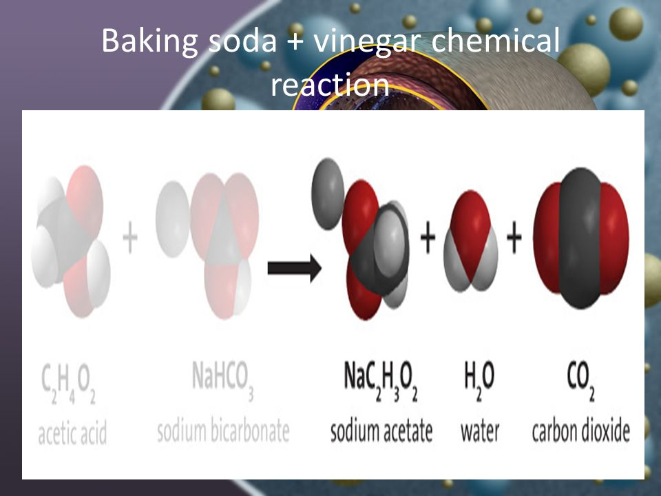 Baking soda + vinegar chemical reaction