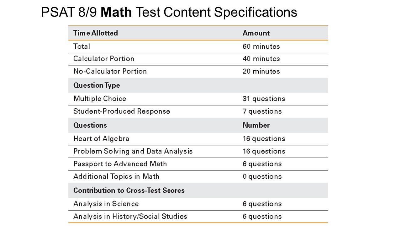 Uncategorized Psat Math Practice Worksheets psat math practice worksheets healthfitnessbook test the best and most comprehensive worksheets