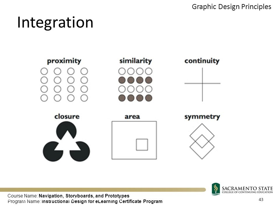 Visual Principles : Navigation storyboards and prototypes ppt download
