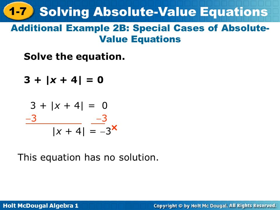 write an absolute value equation that has no solution