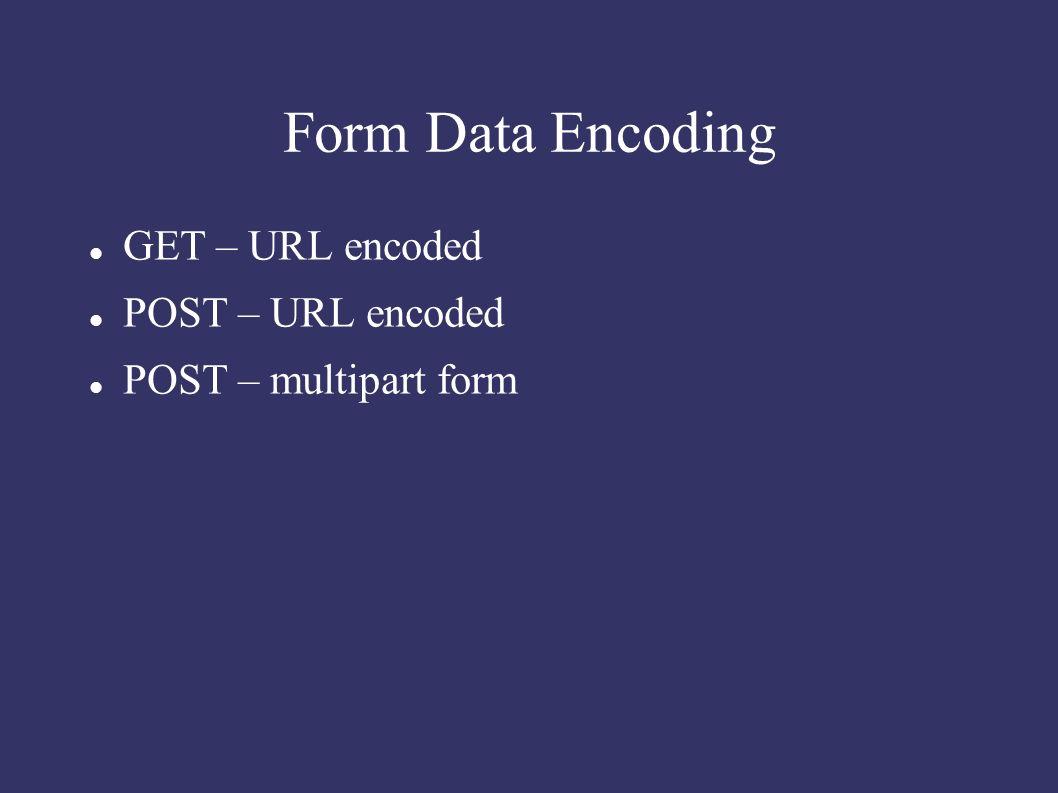 Form Data Encoding GET – URL encoded POST – URL encoded
