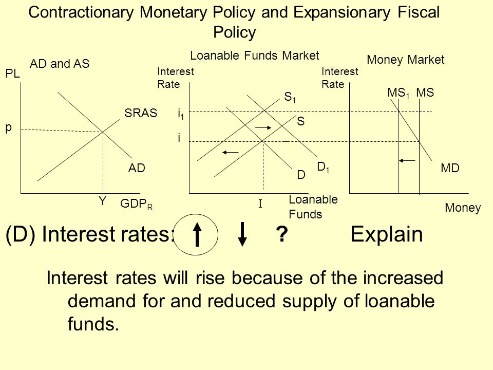 explain how fiscal and monetary policy The first is fiscal policy, which involves government changing the levels of taxes   the various tools available to monetary policy makers will be explained and.