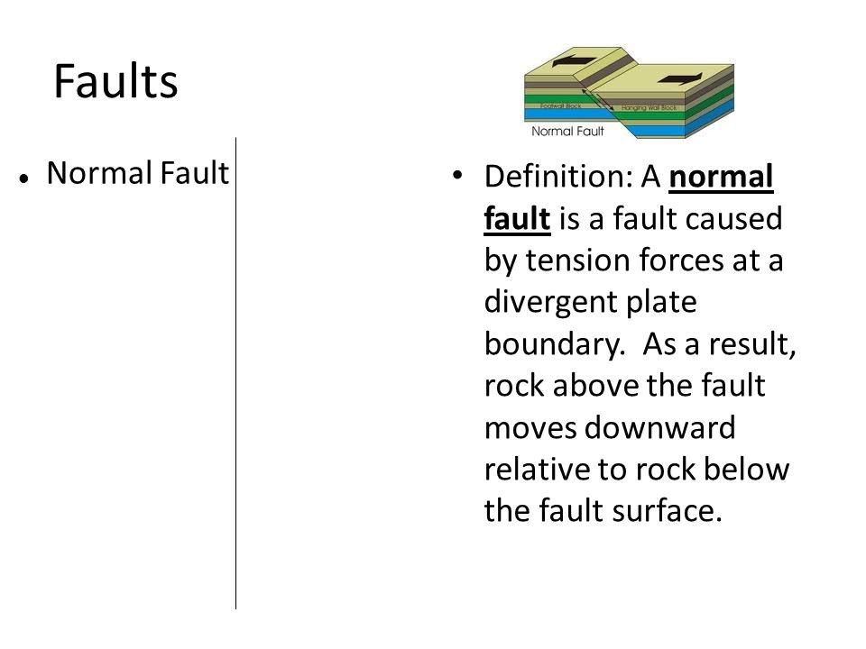 4 Faults Normal Fault Definition: ...