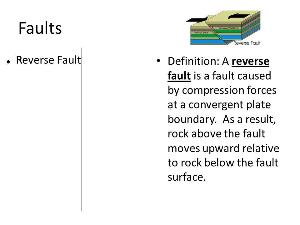 Reverse fault definition