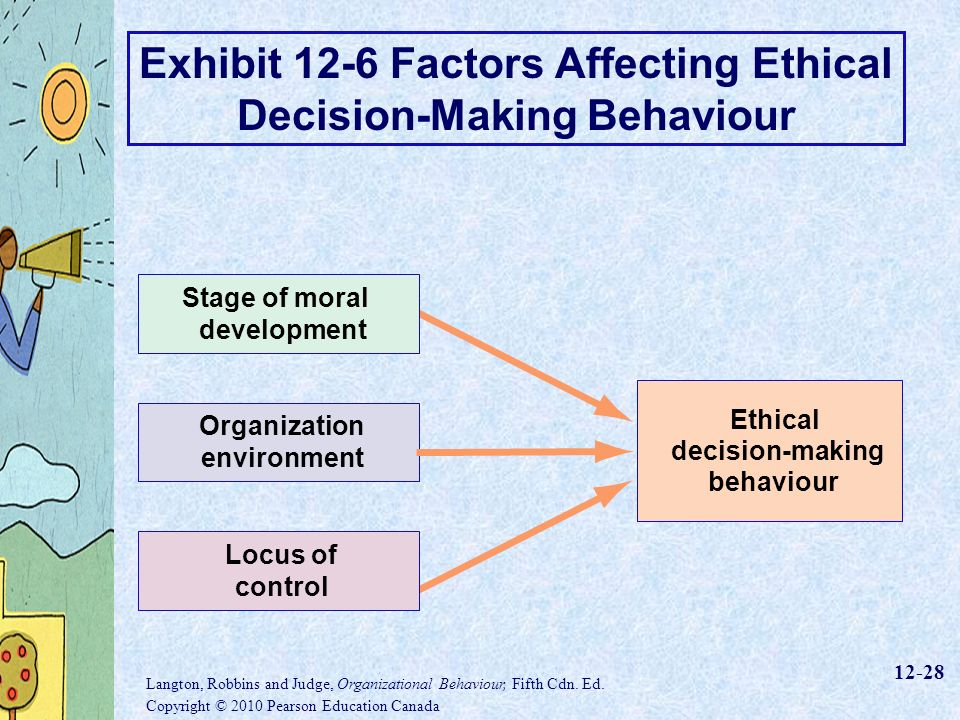 factors affecting ethical behavior essay Management - chapter 3 figure 33 factors influencing ethical managerial behavior—the person chapter 3: ethical behavior and social responsibility author.