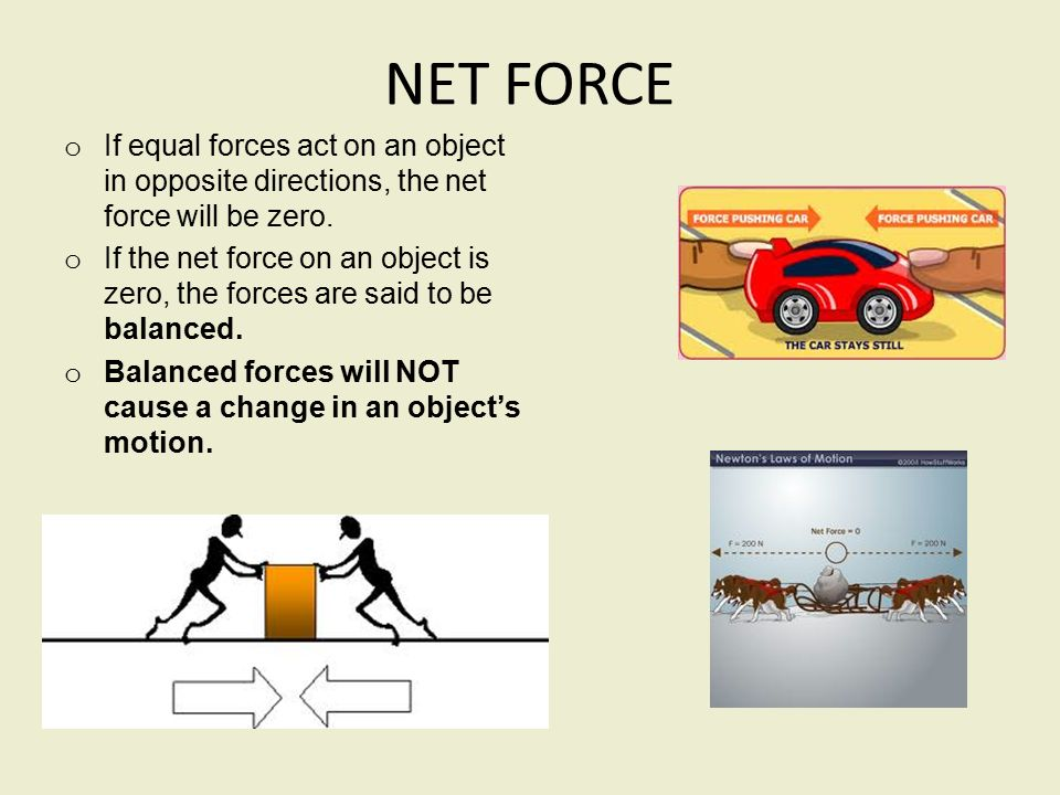 how to find direction of force