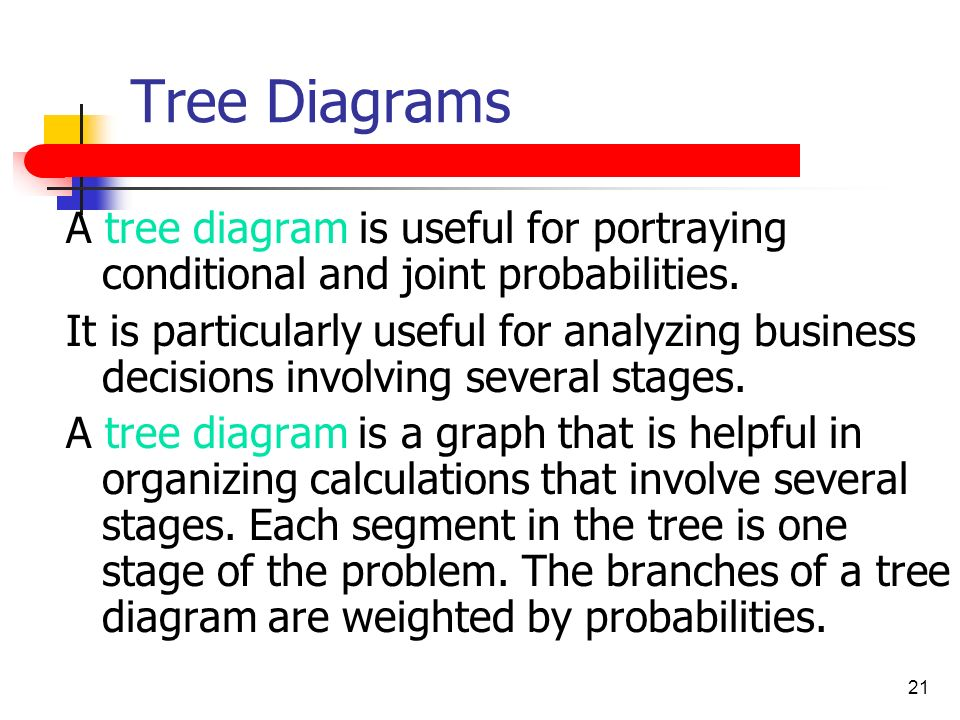 a survey of probability concepts ppt video online download