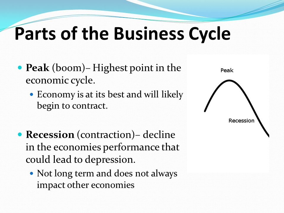 the depression recession and business cycle essay Keywords: economic recession, suicide, unemployment, time series, systematic  review  morselli h suicide: an essay on comparative moral statistics ( originally published 1881) new york: dappleton  us business cycle  expansions and contractions  life and death during the great depression.
