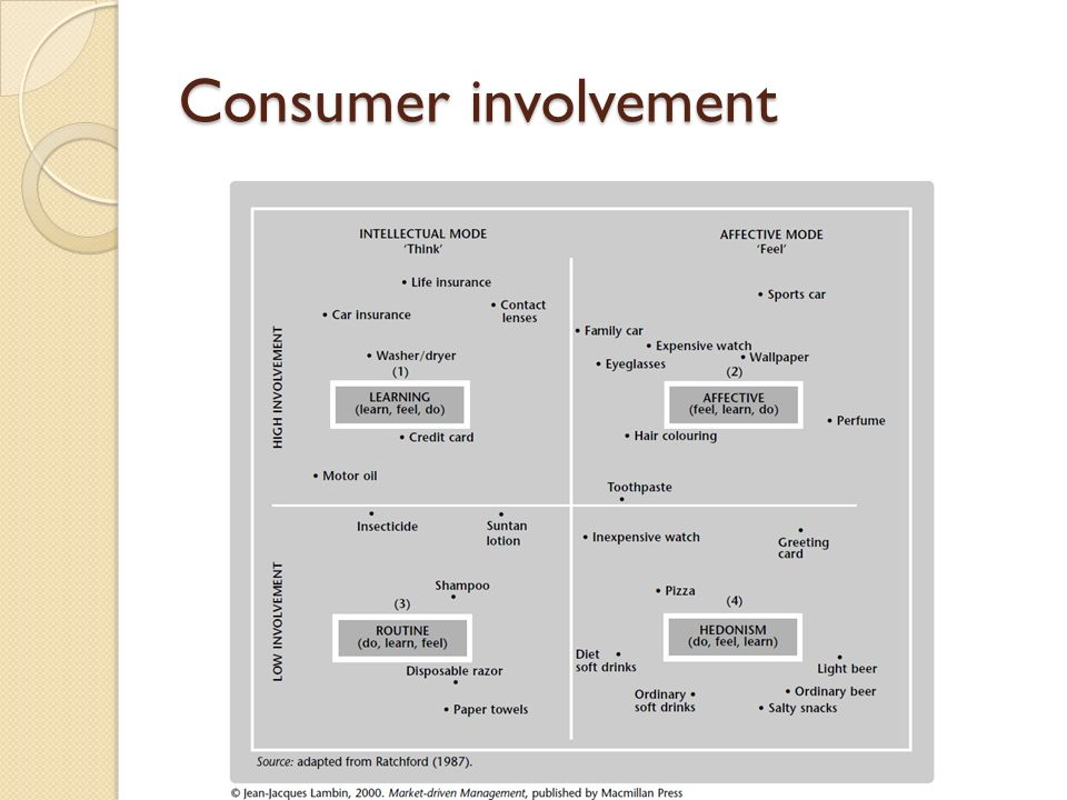 consumer behavior involvement Involvement is the perceived importance or personal relevance of an object or event it is about the degree to which the consumer feels attached to the product or brand, and the loyalty felt.