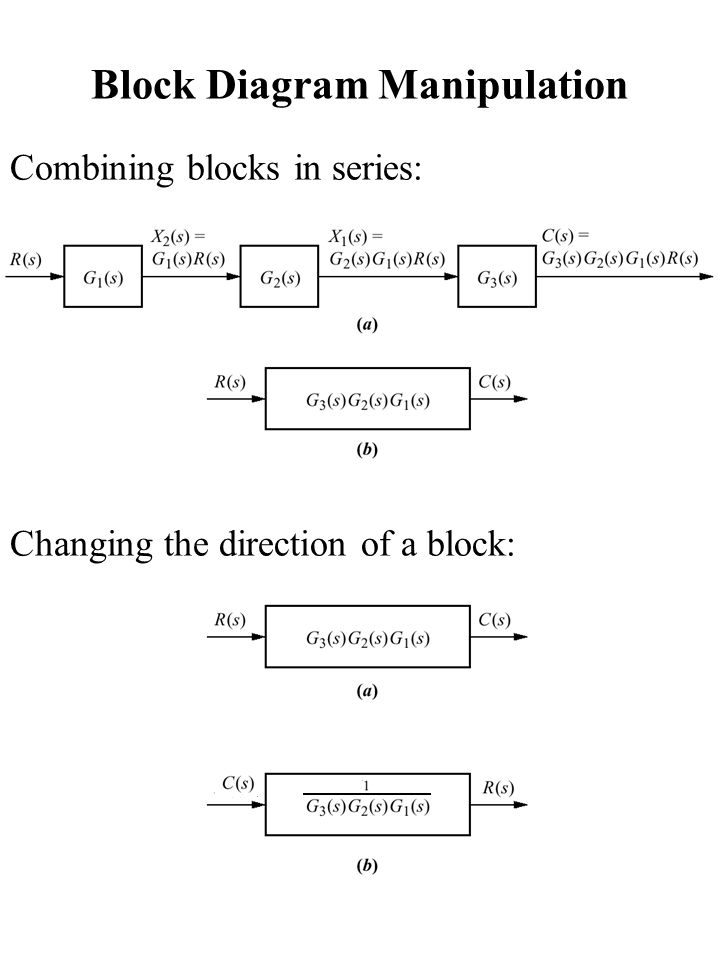 block diagram manipulation - ppt download,Block diagram,Block Diagram Manipulation