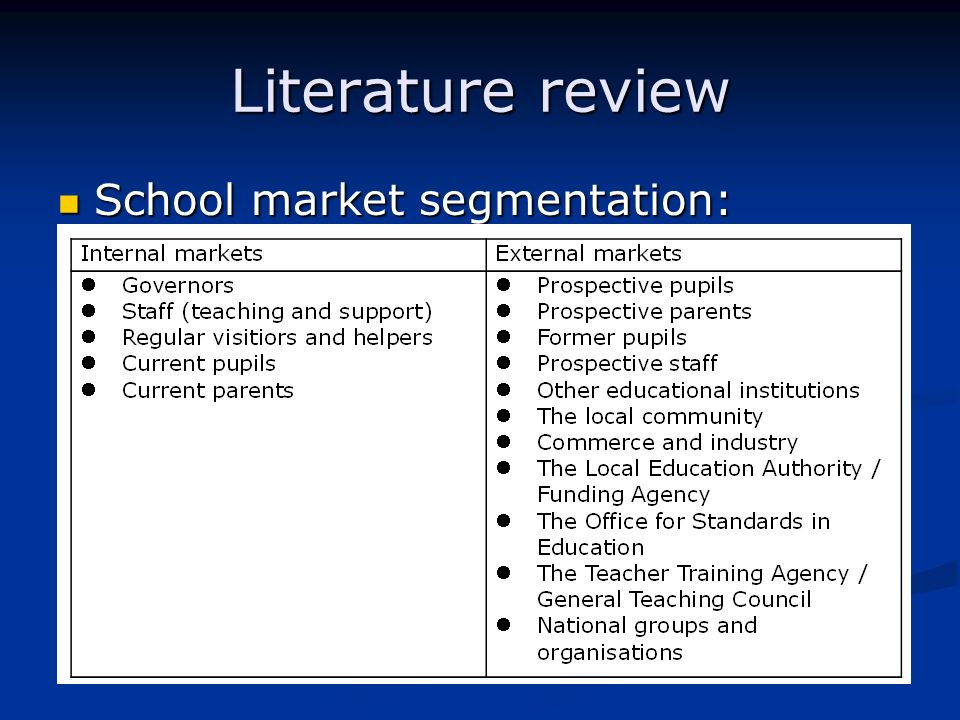 Literature review brand building               Find this Pin and more on literature review Science Direct