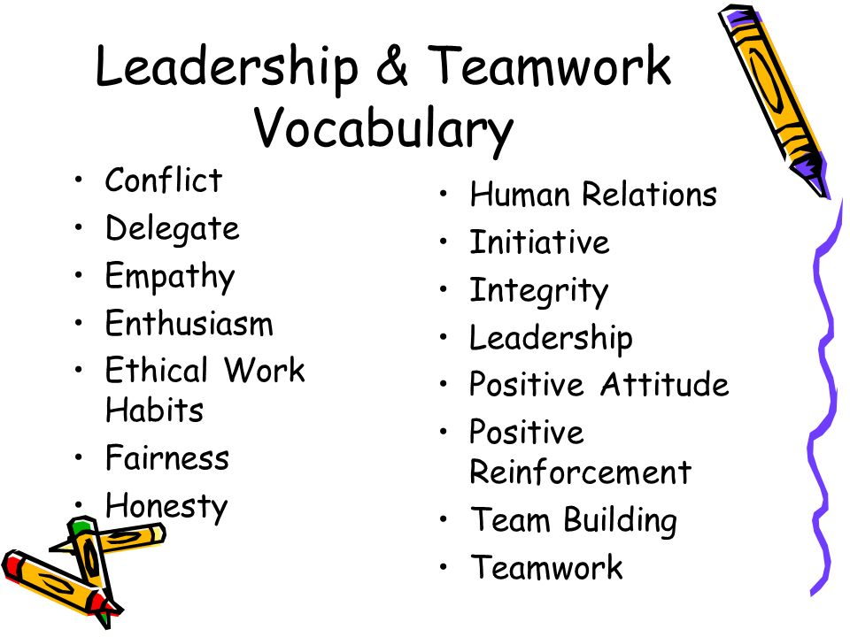 Leadership & Teamwork Vocabulary