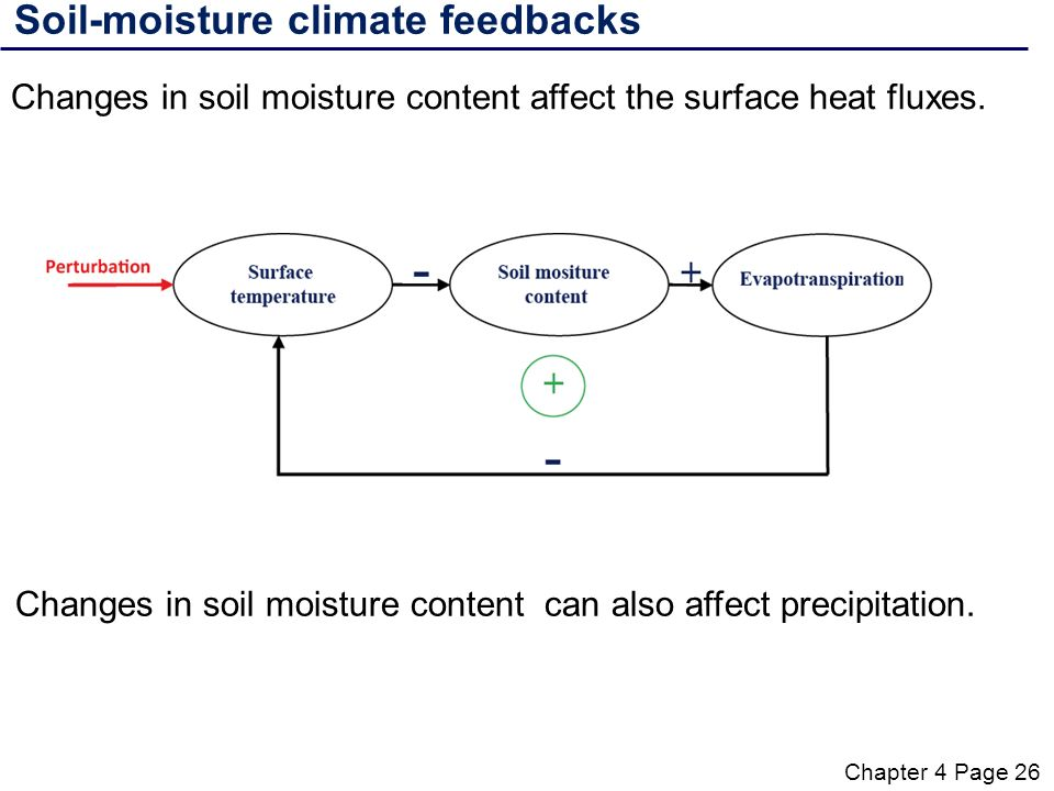 Chapter 4 response of the climate system to a perturbation for Soil 4 climate