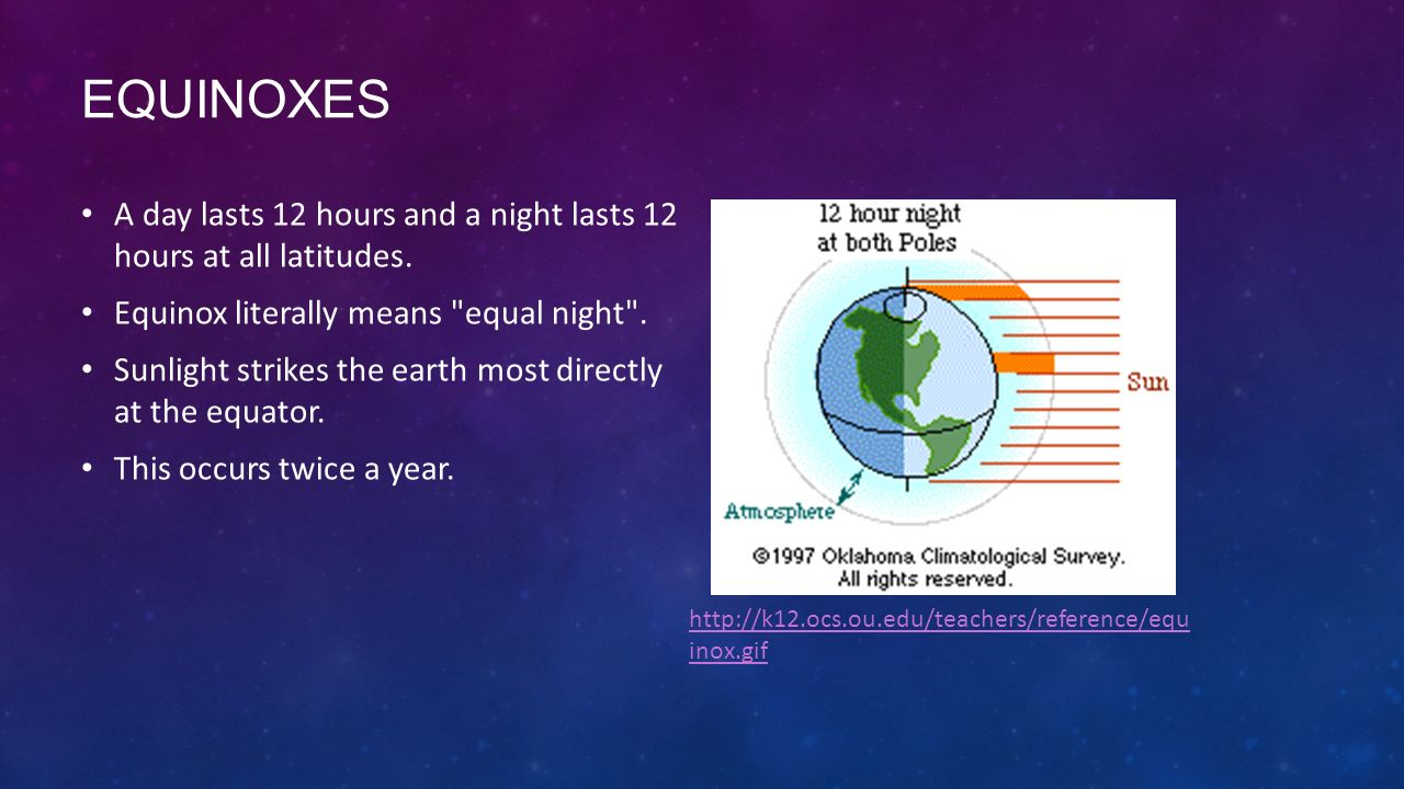 Equinoxes A day lasts 12 hours and a night lasts 12 hours at all latitudes. Equinox literally means equal night .