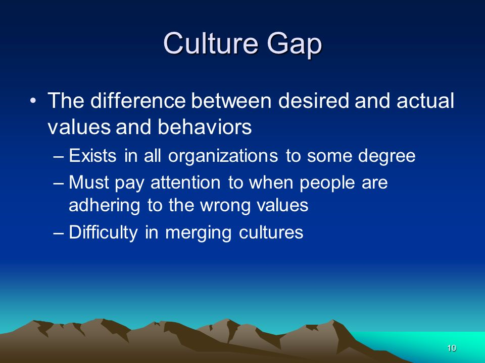 Culture Gap The difference between desired and actual values and behaviors. Exists in all organizations to some degree.