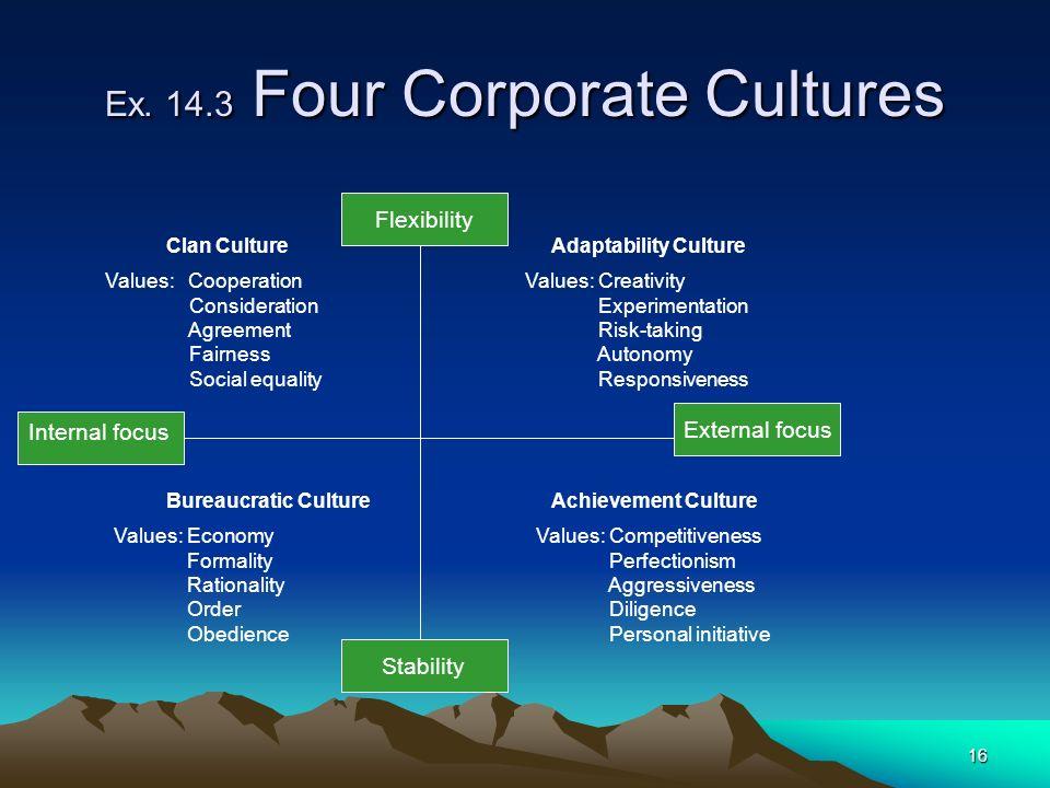 Ex. 14.3 Four Corporate Cultures