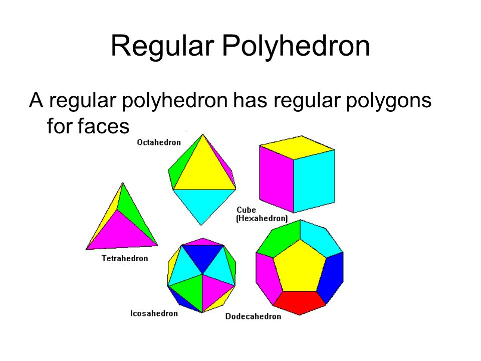 What is a polyhedron? The modern definition of a polyhedron