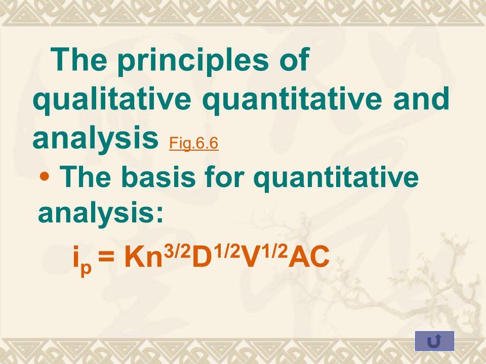 principles of quantitative methods Social science research: principles, methods, and practices anol bhattacherjee university of south florida, abhatt@usfedu 14 quantitative analysis.