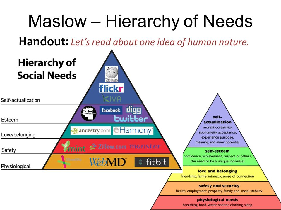 """maslow s hierarchy of needs Here are the five levels in maslow's hierarchy of needs, and how you can apply them to the workplace to engage your employees maslow's hierarchy of needs is a psychology theory posed by abraham maslow in his 1943 paper, """"a theory of human motivation""""."""
