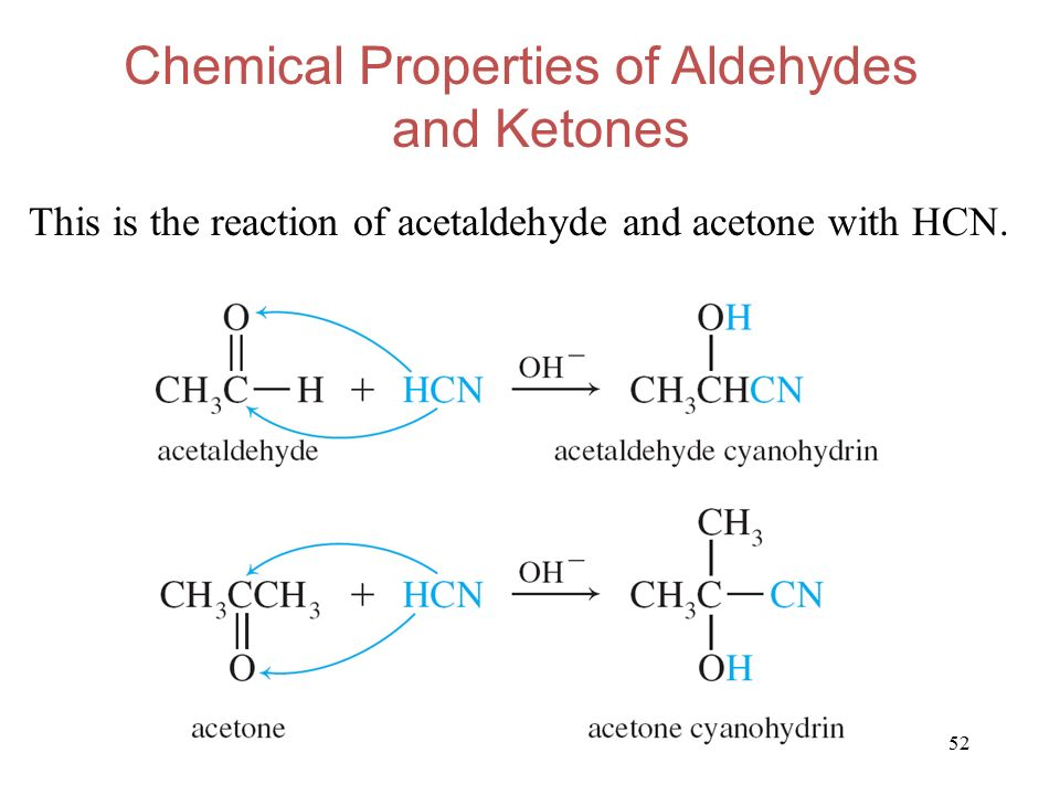 Chemical Properties Of Aldehydes And Ketones Ppt