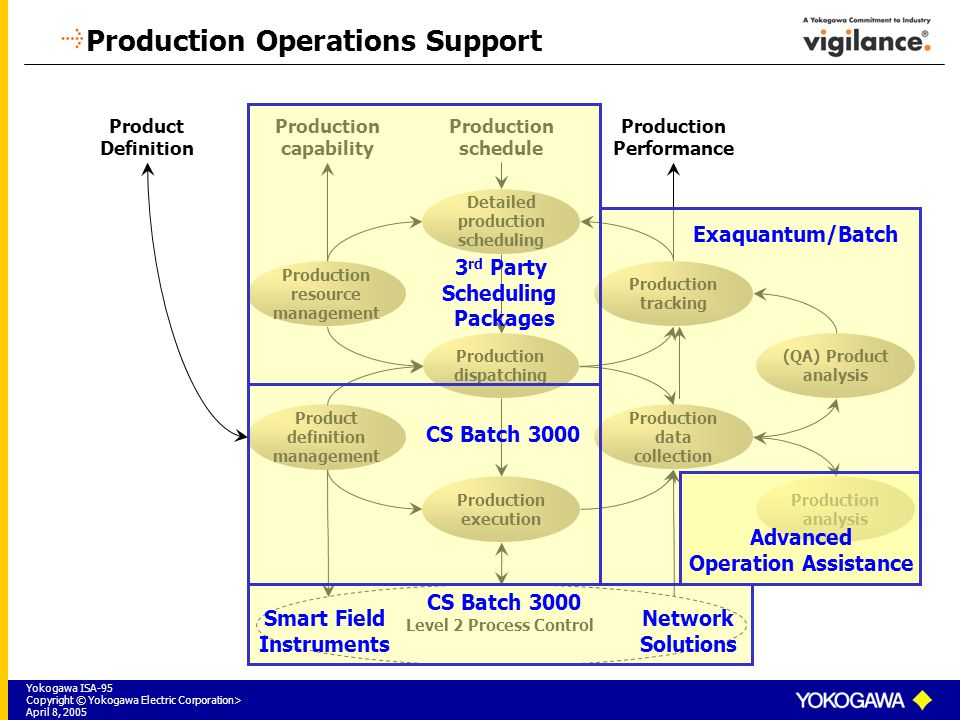 definition of production and operations management pdf