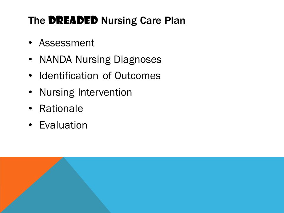 SelfCare Deficit Theory Of Nursing  Ppt Video Online Download