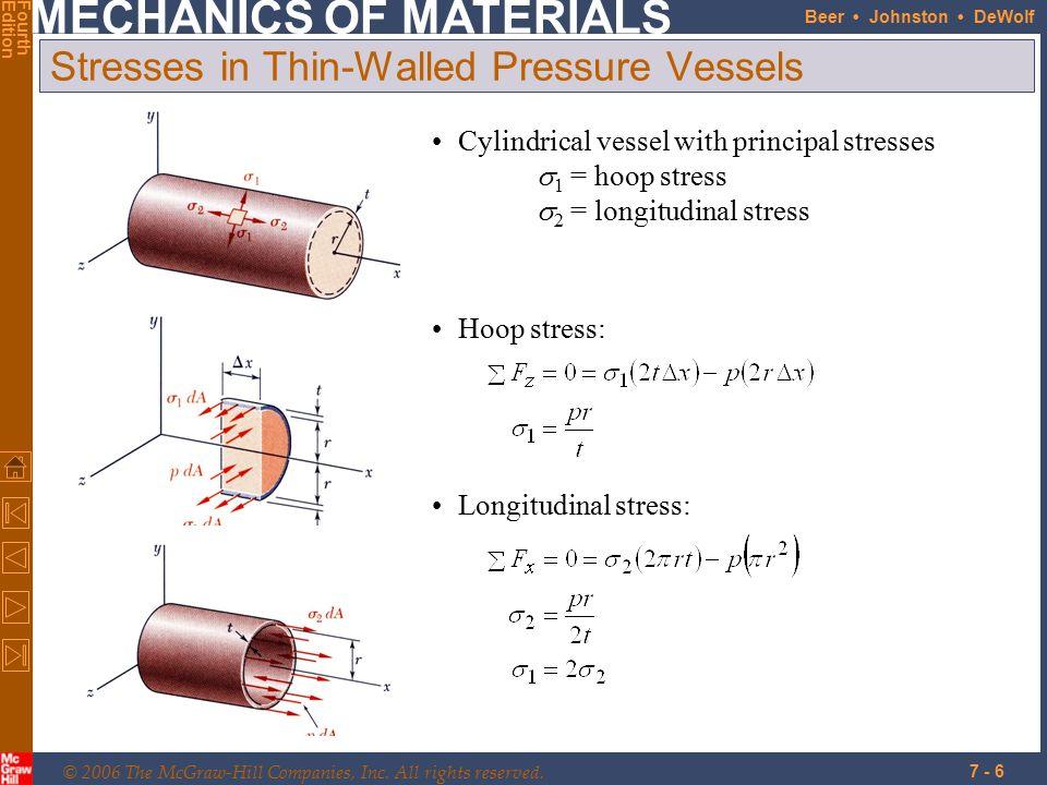 thin walled pressure vessel pdf