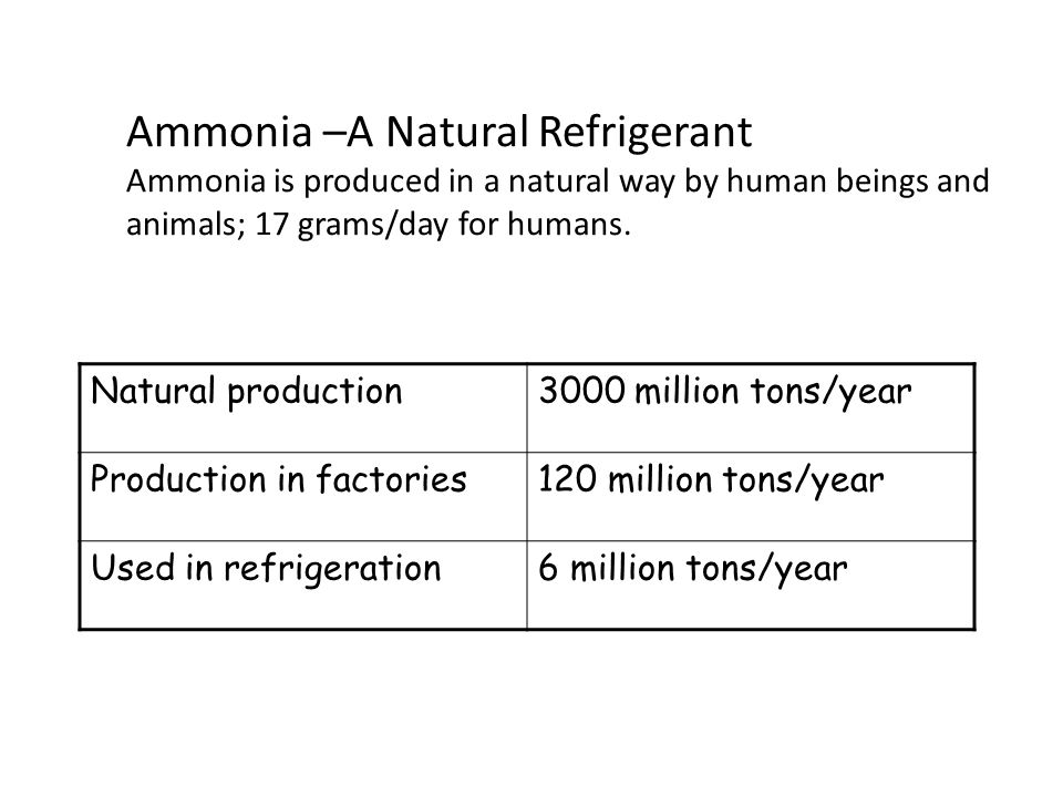 Ammonia –A Natural Refrigerant Ammonia is produced in a natural way by human beings and animals; 17 grams/day for humans.
