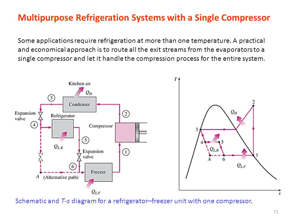 Multipurpose Refrigeration Systems with a Single Compressor