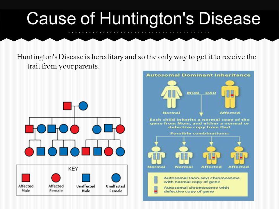 huntingtons disease nontraditional inheritance