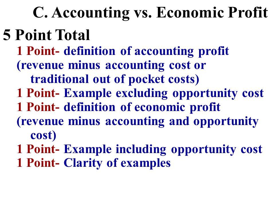 C. Accounting vs. Economic Profit 5 Point Total