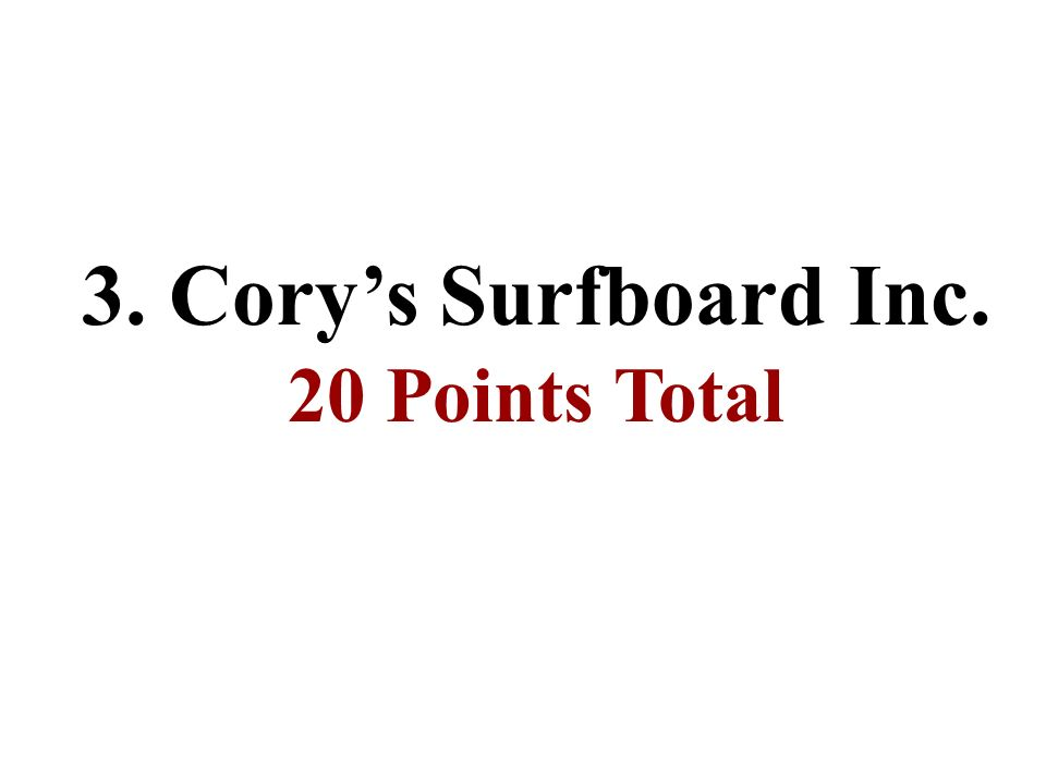 3. Cory's Surfboard Inc. 20 Points Total