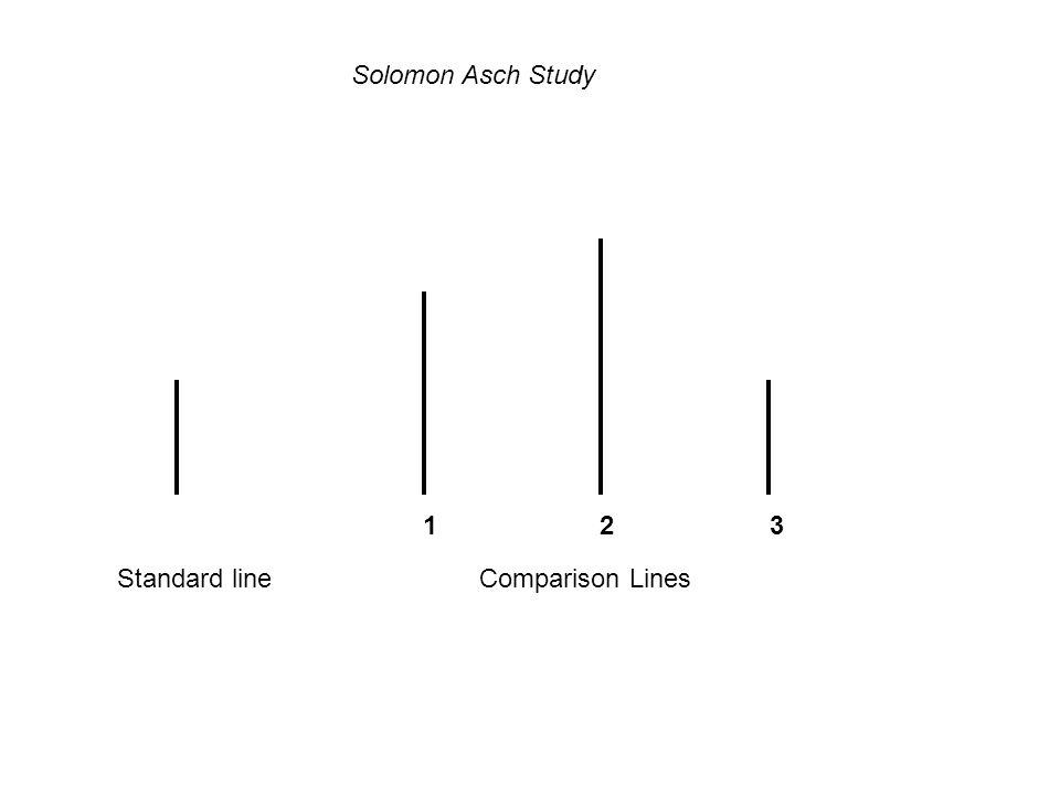 Major studies of conformity - UK Essays | UKEssays