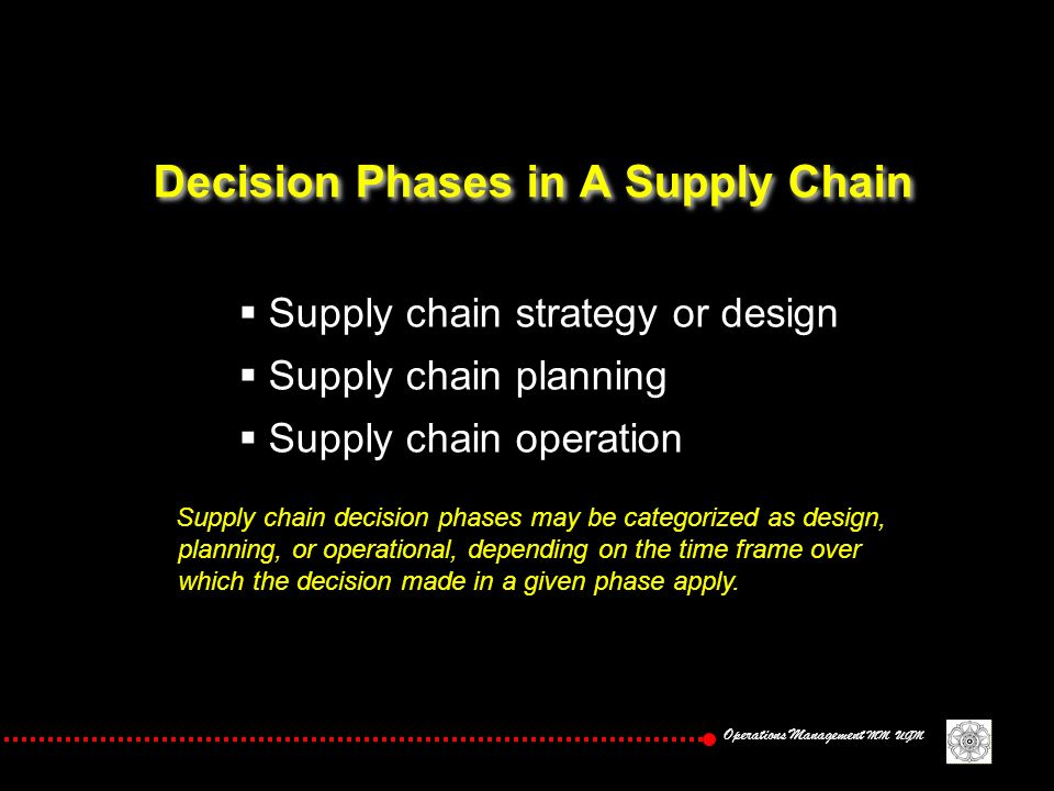 What are the three Decision phases in the supply chain?