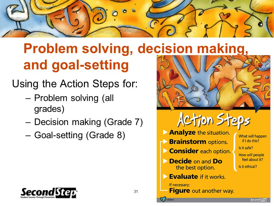 problem solving and ambition Problem solving (44) decision making  the most important challenge when managing people with low ambition involves motivation.