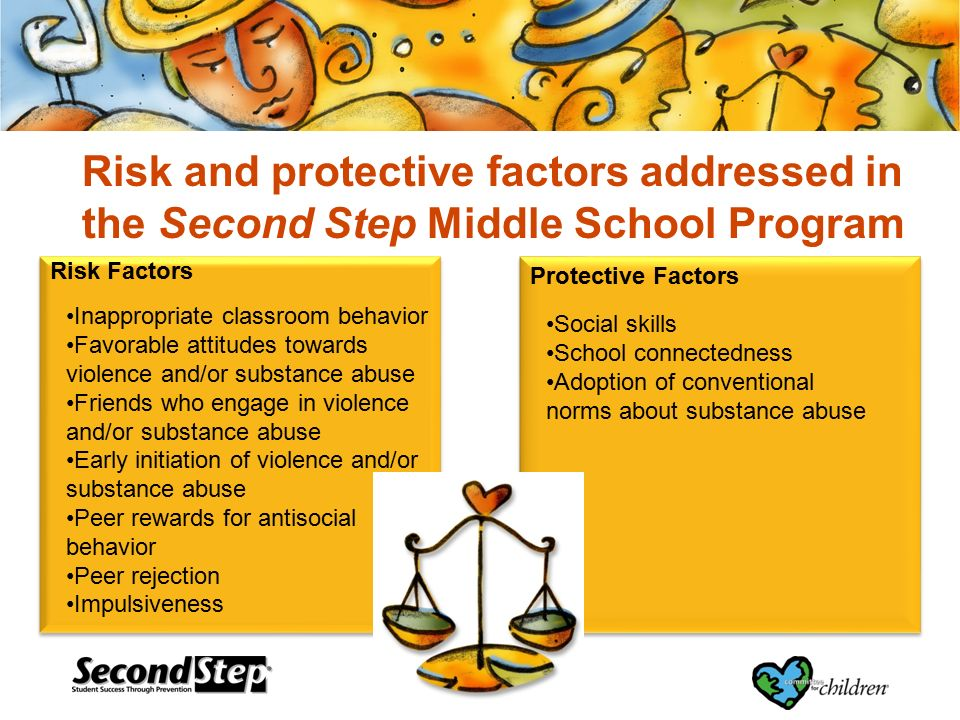 student school bonding and adolescent problem behavior The mtf study has also identified numerous factors that influence the risk of alcohol use among adolescents, including parents and peers, school and work, religiosity and community attachment, exercise and sports participation, externalizing behavior and other drug use, risk taking and sensation seeking, well-being, and drinking attitudes and.