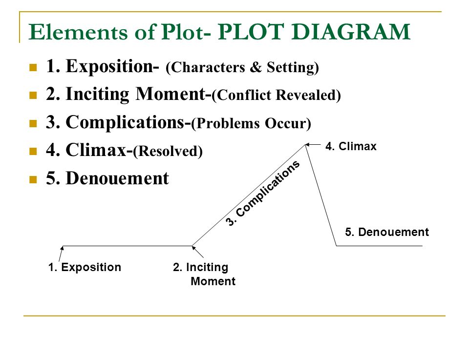 English 9 notes mr prosser ppt video online download elements of plot plot diagram ccuart Gallery