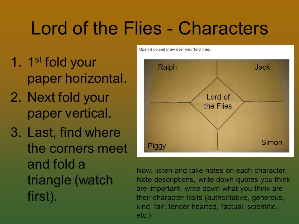 a character study of lord of the flies by william golding Welcome this study guide helps readers of lord of the flies by william golding understand and interpret the novel included are concise chapter summaries, character analysis, explanation of themes and symbolism and much, much more.
