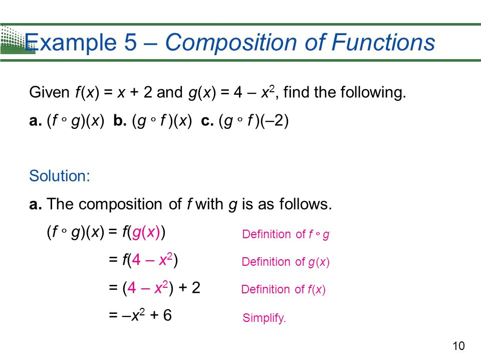 how to find the composition of two functions