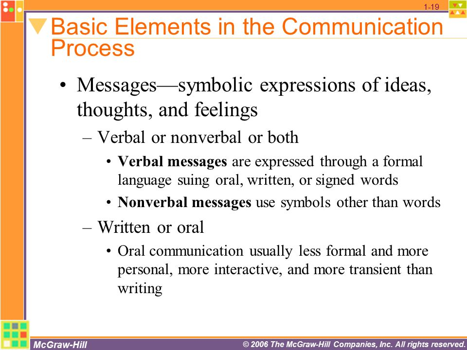oral communication process Communication is a process, and if the process breaks down, communication will fail in this lesson, you'll learn about the communication process we'll also discuss how the concept of noise can .
