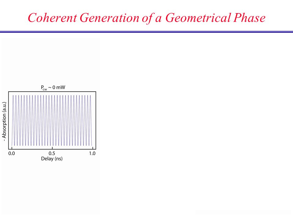 Coherent Generation of a Geometrical Phase